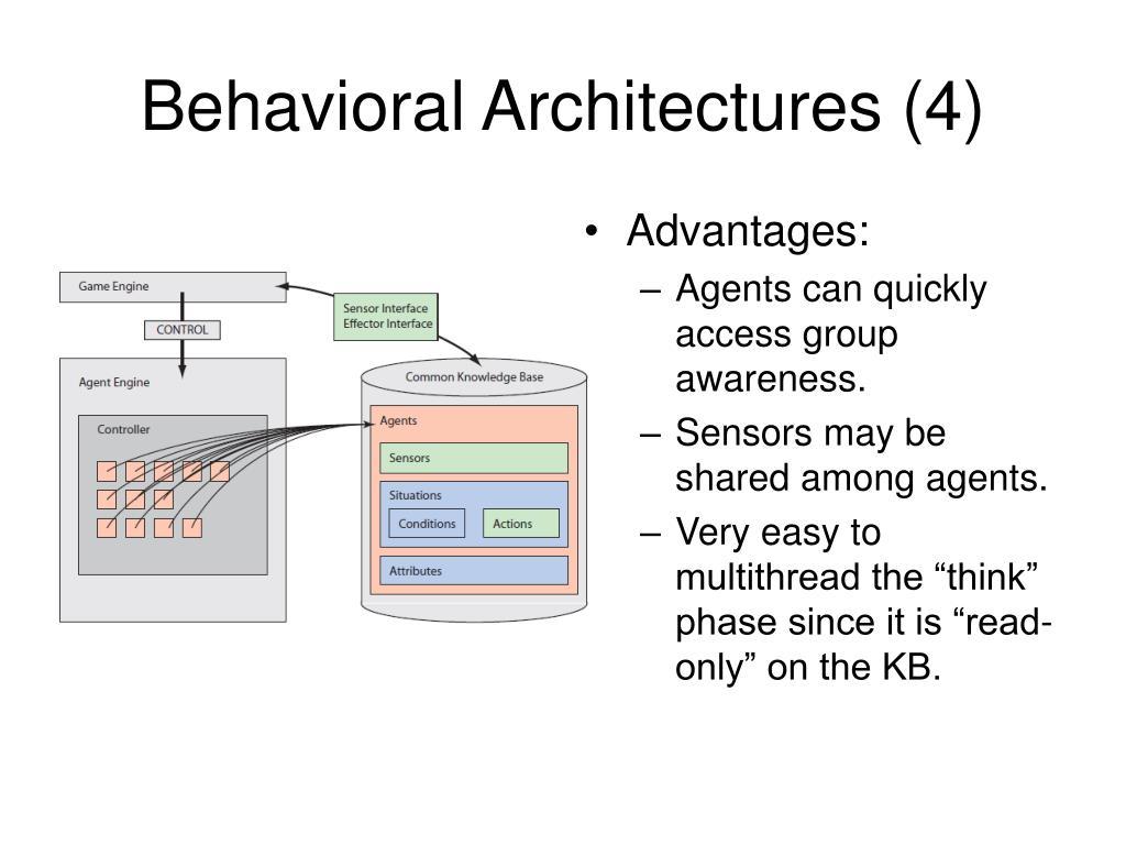 Behavioral Architectures (4)