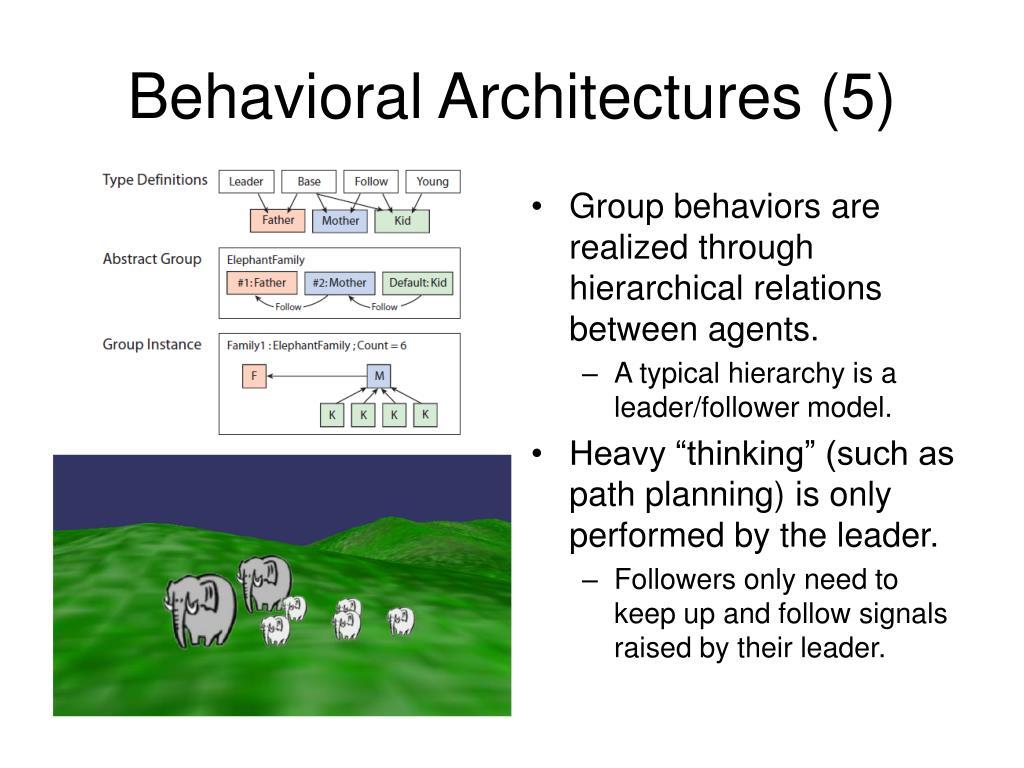 Behavioral Architectures (5)
