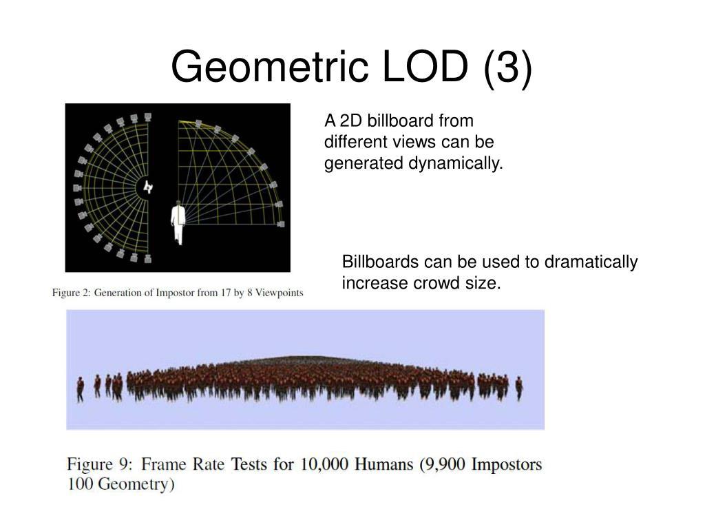 Geometric LOD (3)