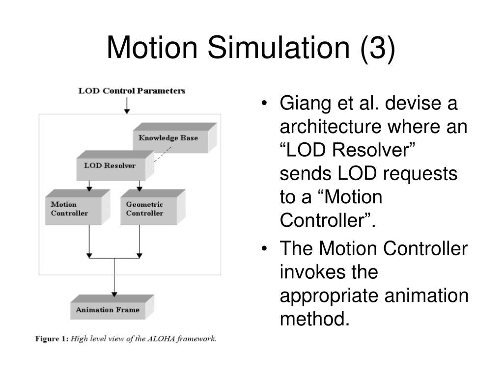 Motion Simulation (3)