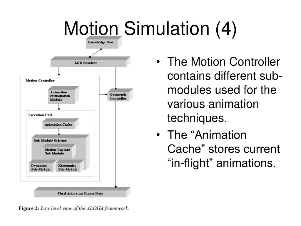 Motion Simulation (4)