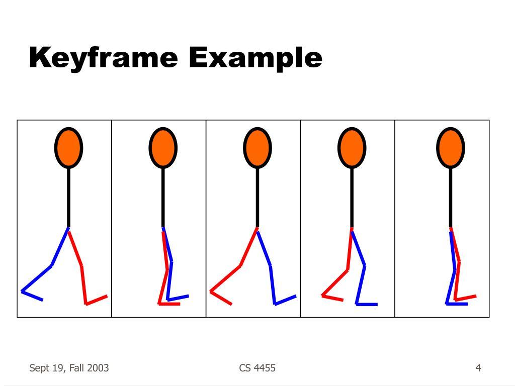 Keyframe Example