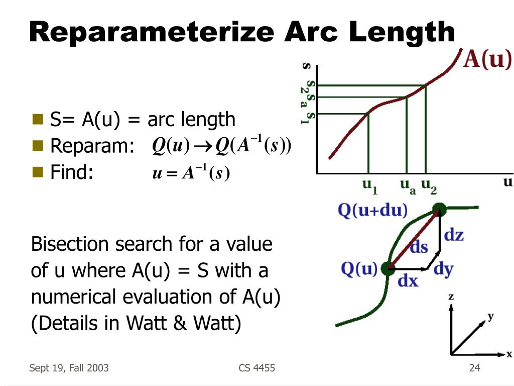 Reparameterize Arc Length