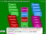 1 2 how can the planner help teachers
