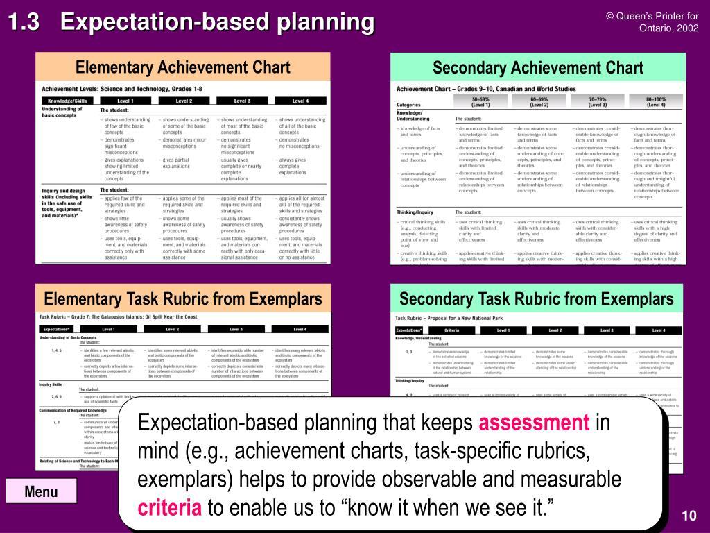 1.3   Expectation-based planning