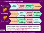 1 3 expectation based planning9
