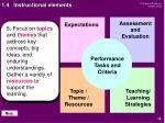 1 4 instructional elements15