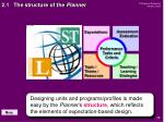 2 1 the structure of the planner