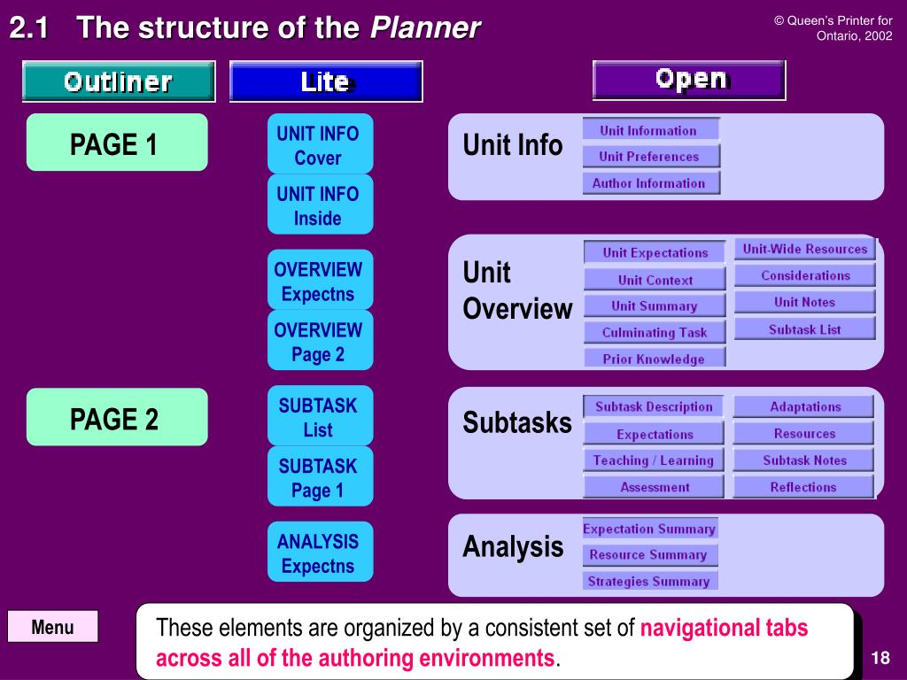 2.1   The structure of the