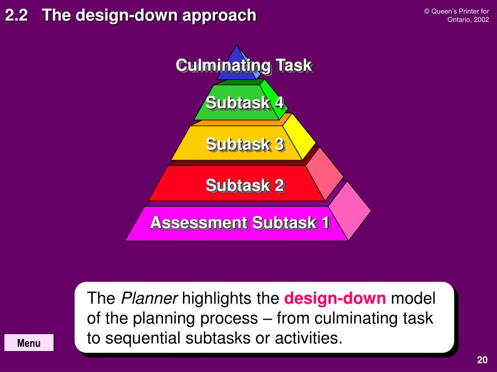 2.2   The design-down approach