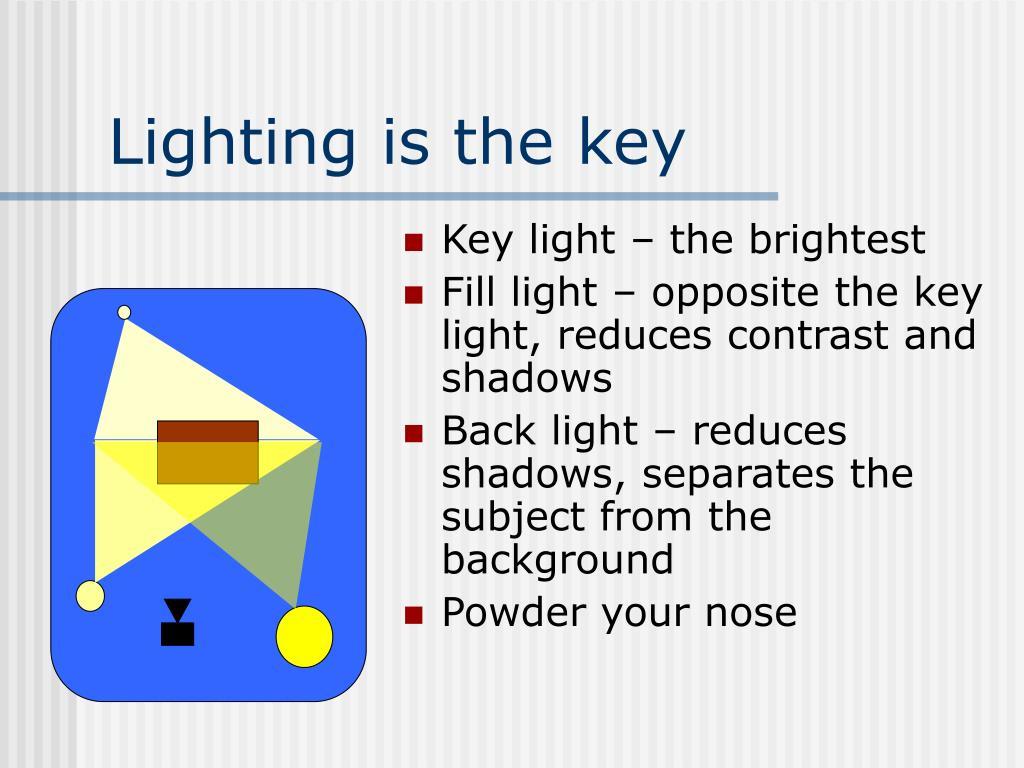 Lighting is the key