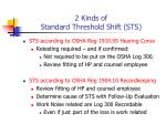 2 kinds of standard threshold shift sts