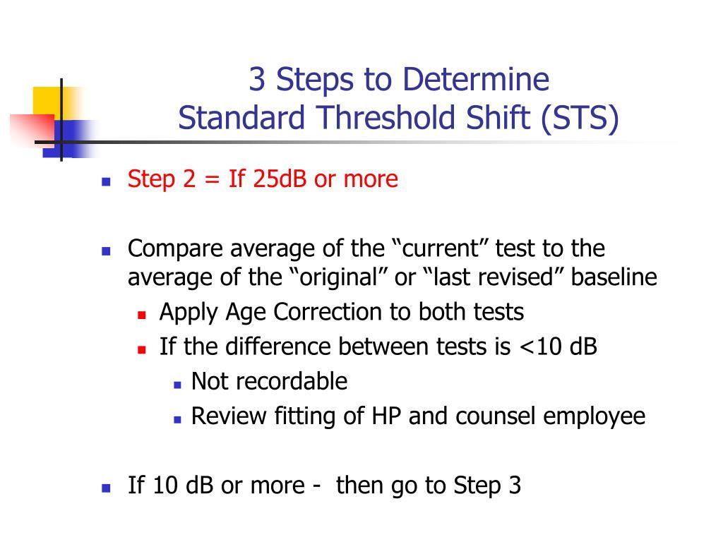 3 Steps to Determine