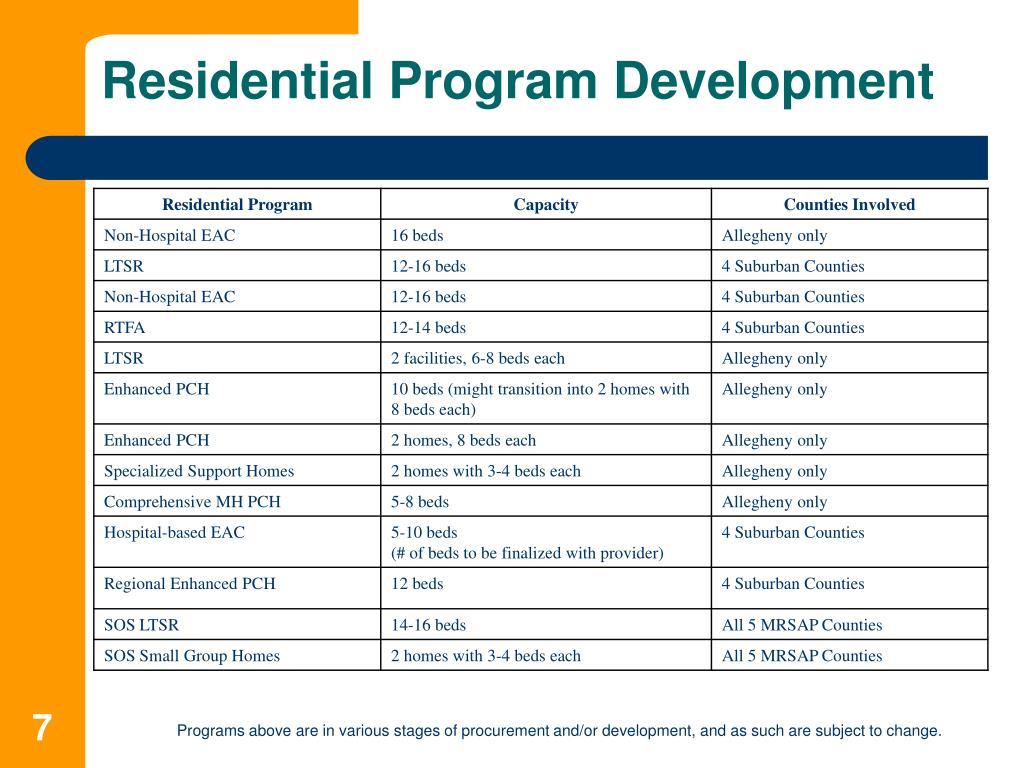 Residential Program Development