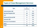 types of case management services