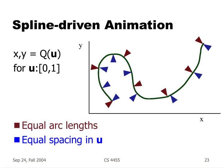 Spline-driven Animation