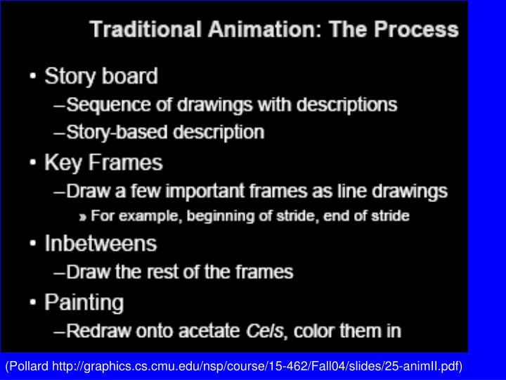 (Pollard http://graphics.cs.cmu.edu/nsp/course/15-462/Fall04/slides/25-animII.pdf)