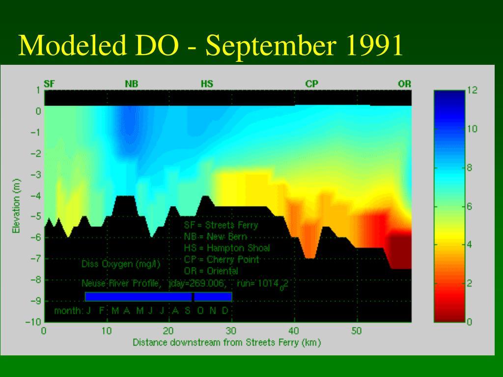 Modeled DO - September 1991