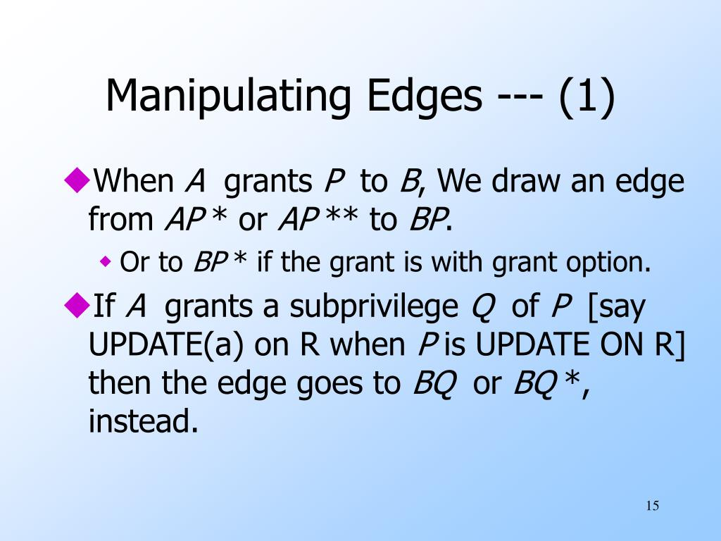 Manipulating Edges --- (1)