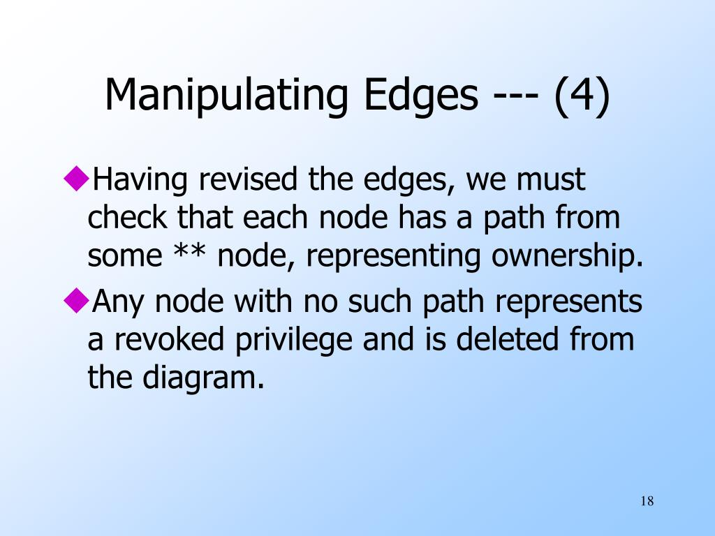 Manipulating Edges --- (4)