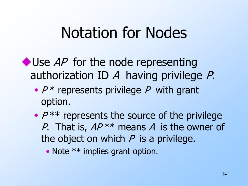 Notation for Nodes