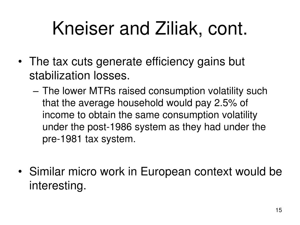 Kneiser and Ziliak, cont.