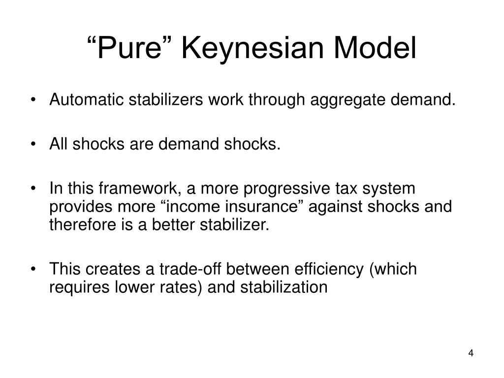 """""""Pure"""" Keynesian Model"""