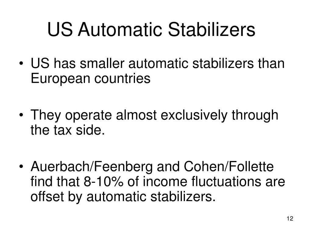 US Automatic Stabilizers