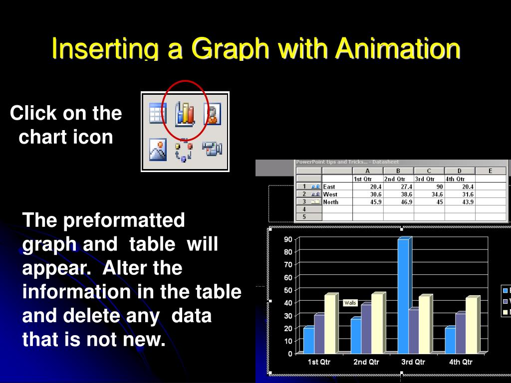 Inserting a Graph with Animation