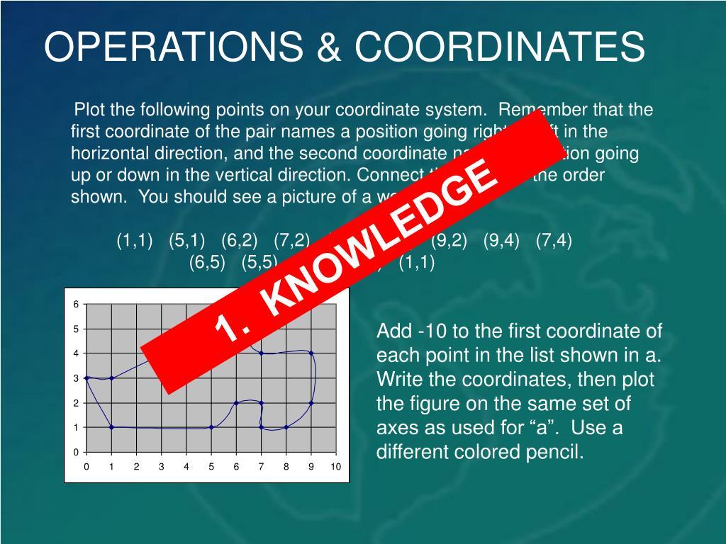OPERATIONS & COORDINATES