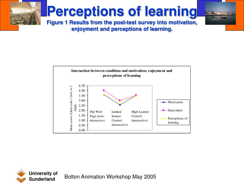 Perceptions of learning