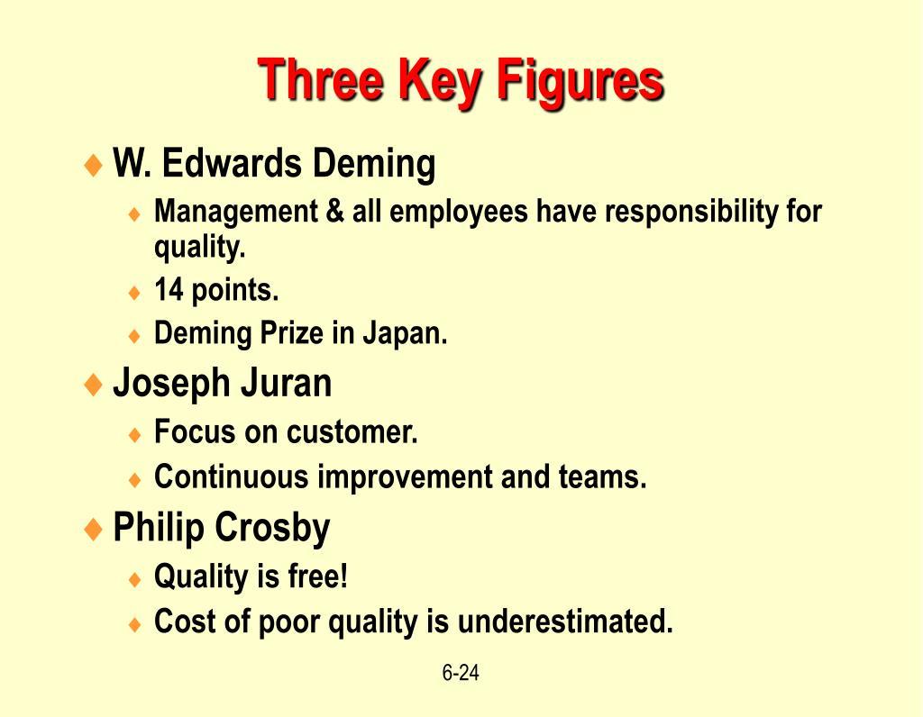 Three Key Figures