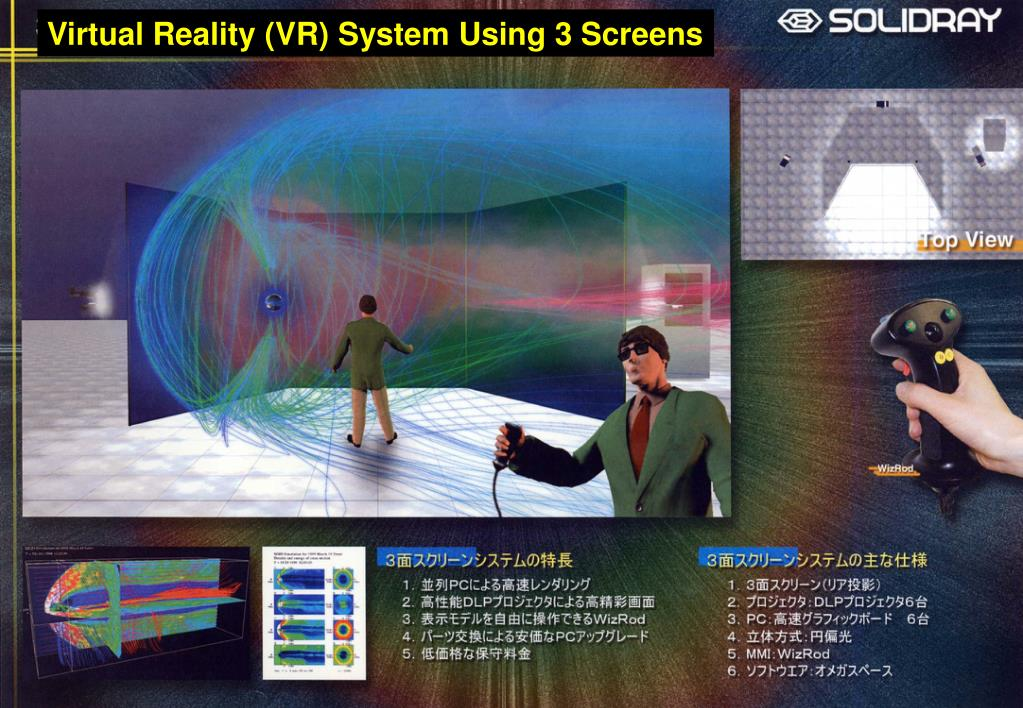 Virtual Reality (VR) System Using 3 Screens