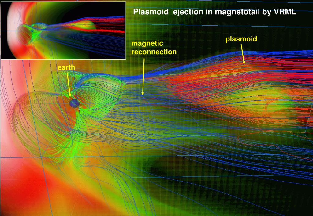 Plasmoid  ejection in magnetotail by VRML