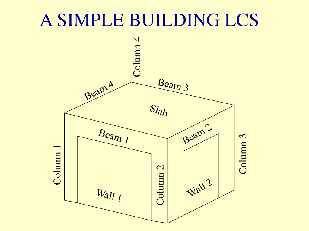A SIMPLE BUILDING LCS