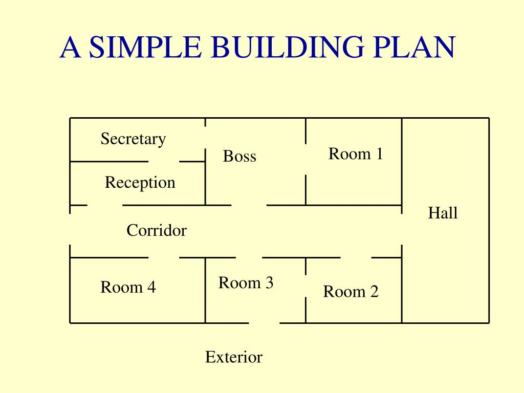 A SIMPLE BUILDING PLAN