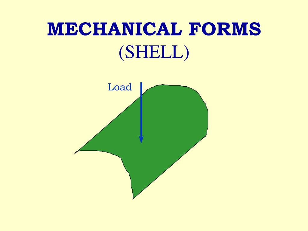 MECHANICAL FORMS