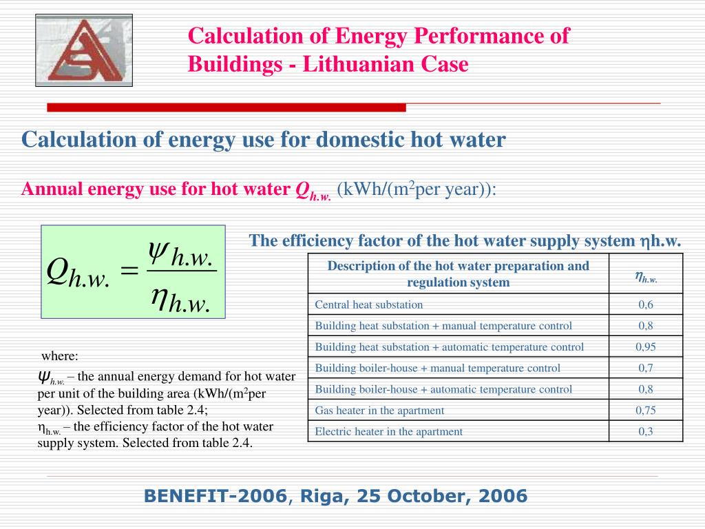 Calculation of Energy Performance of Buildings - Lithuanian Case