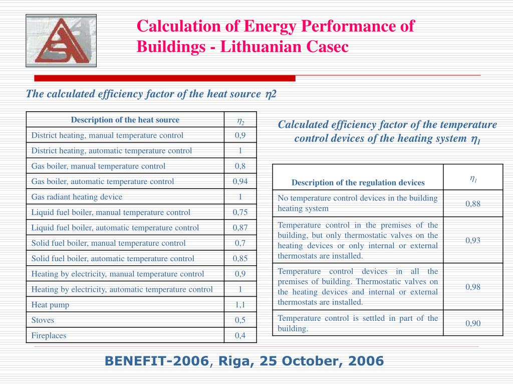 Calculation of Energy Performance of Buildings - Lithuanian Casec