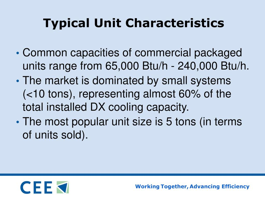 Typical Unit Characteristics