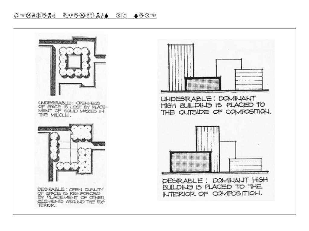 RELATING BUILDINGS TO SITE