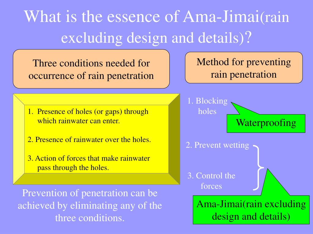 What is the essence of Ama-Jimai
