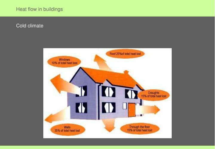 Heat flow in buildings