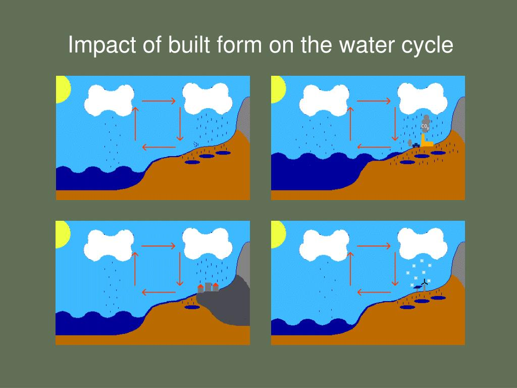 Impact of built form on the water cycle