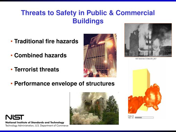 Threats to Safety in Public & Commercial Buildings