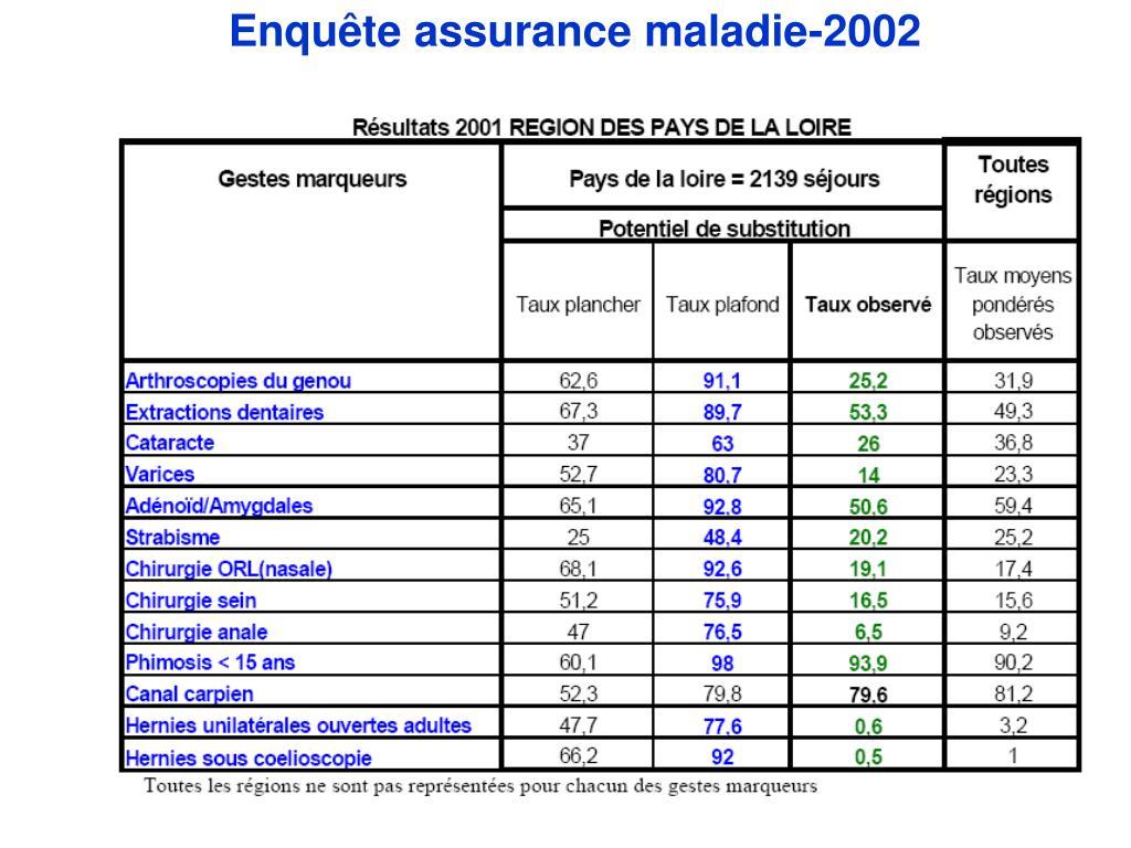 Enquête assurance maladie-2002