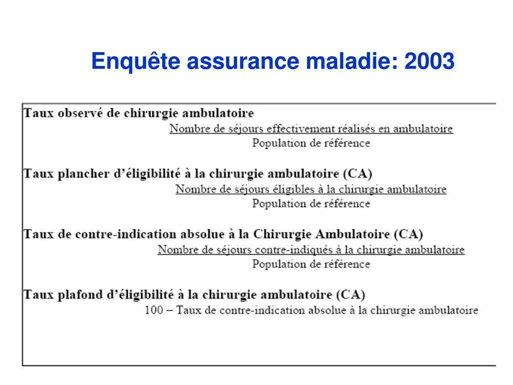 Enquête assurance maladie: 2003