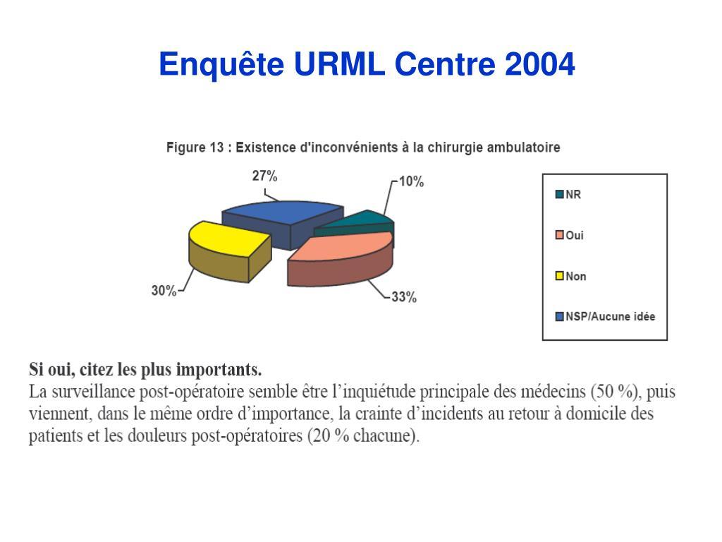 Enquête URML Centre 2004