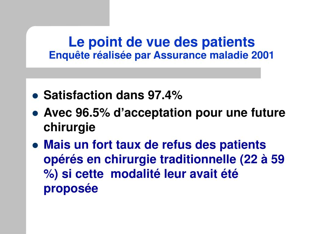 Le point de vue des patients