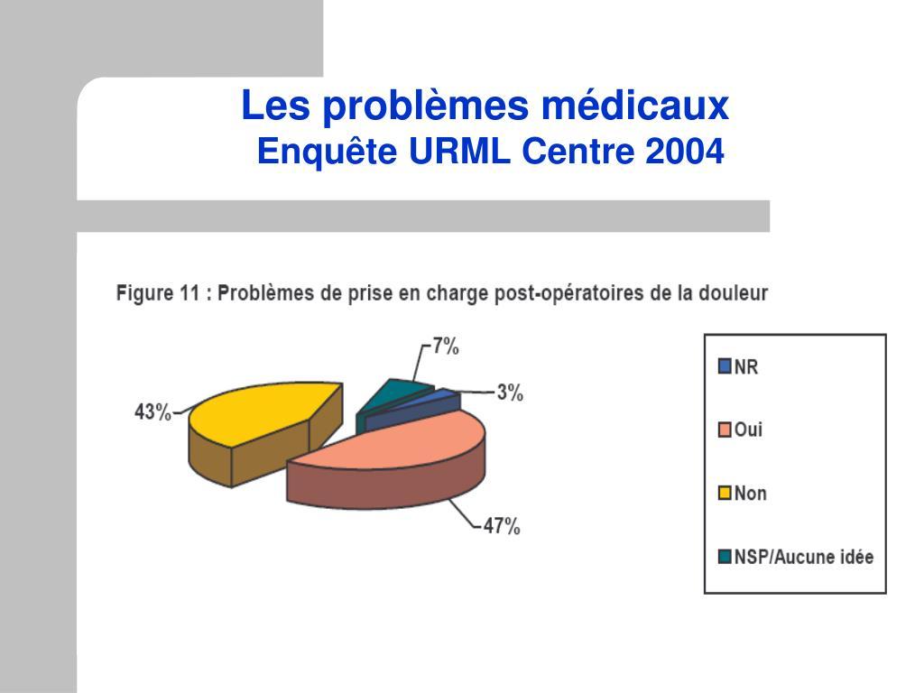 Les problèmes médicaux